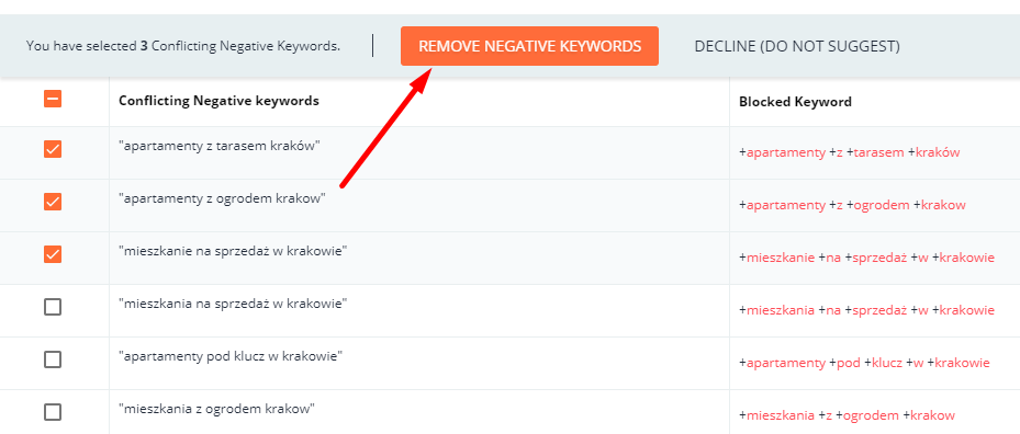 Conflicting Negative Keywords